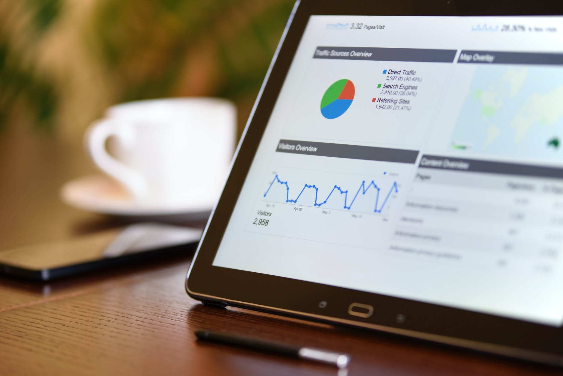 Analytics for ecommerce