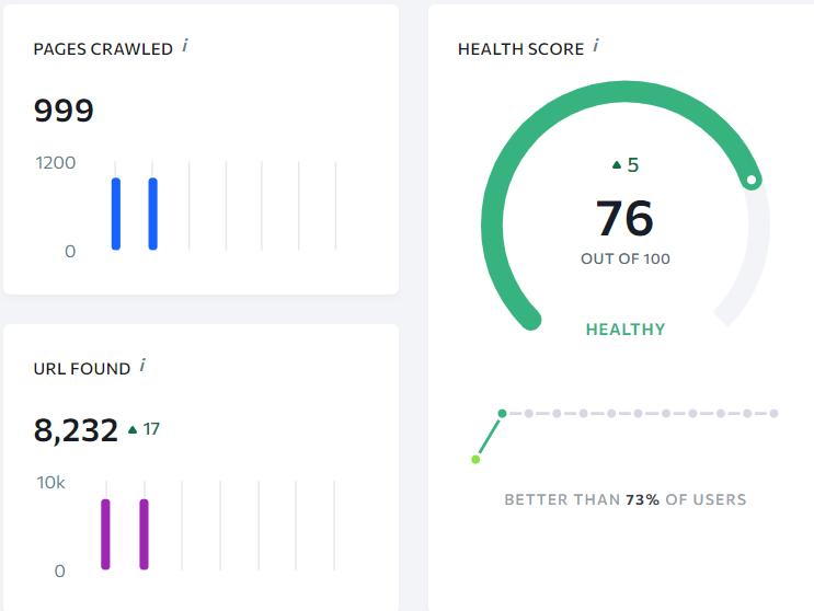 SEO website health